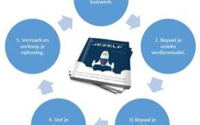 'Van bankier tot ondernemer - Hoe stel je een goed plan-b op?' door Tony de Bree